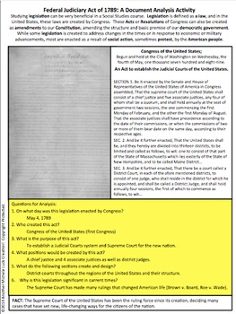 Federal Judiciary Act 1789 for Supreme Court Document Analysis Activity