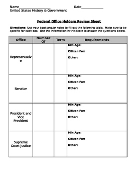 Federal Office Holders Graphic Organizer