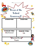 Federal Powers Comic Page (Expressed, Implied, Enumerated, Reserved, Concurrent)