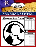 U.S. History: Federal System - Mini Lesson & Illustrated Notes Activity