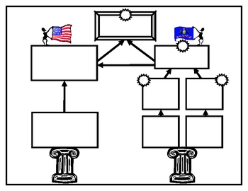 Federal vs. State Courts