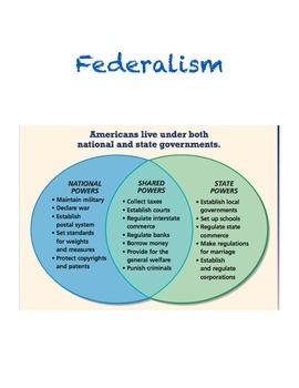 Federalism Activities