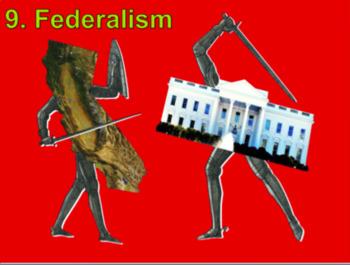 Federalism Bundle - Presentation, Guided Notes, Quiz, & Homework