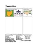 Federalism Chart