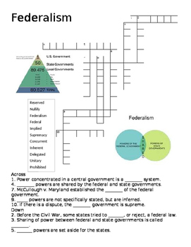 US Government: Federalism Crossword or Web Quest
