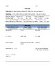 Federalism Graphic Organizer Worksheet with word bank and Answer Key