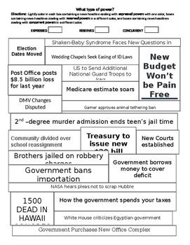 Federalism Headlines