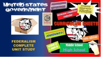 AP Government Federalism Lesson Bundle