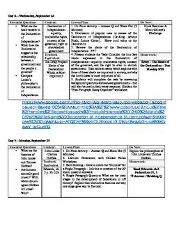 Federalism Lesson Plans (AP Government)