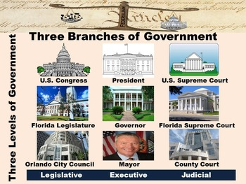 Federalism - National, State, and Local Governments Working Together