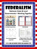 Federalism - National, State, and Local Governments Workin
