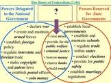 Federalism PowerPoint Presentation