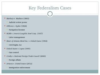 Federalism Presentation