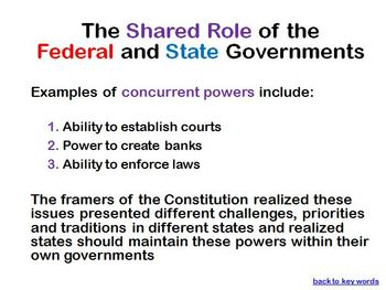 Federalism Presentation: The System of National and State Powers