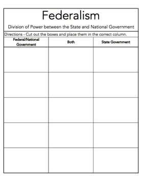 Federalism Sort (Division of National and State Powers): VA Civics ...