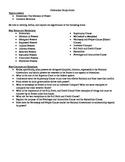 Federalism Study Guide
