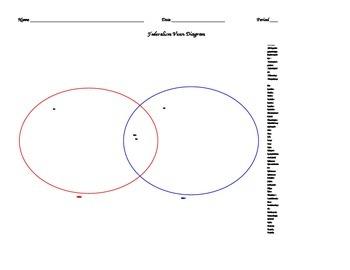 Federalism Venn Diagram Worksheet Graphic Organizer