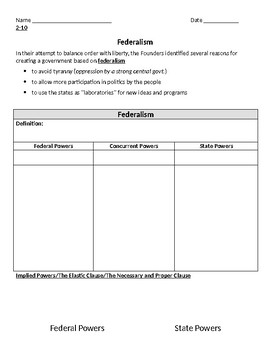 Federalism Worksheets