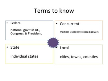 Federalism: power point worksheet lesson