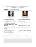 Federalism vs. Anti- Federalism