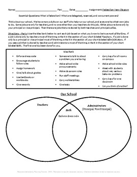 Federalism worksheet and card sort game