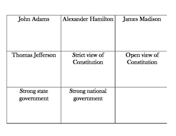 Federalist/Democratic-Republican Matching/Memory Game