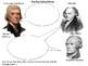 Federalist V. Democratic Republicans Assessment; Perspective conversations