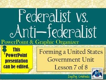 Federalist vs. Anti-Federalists