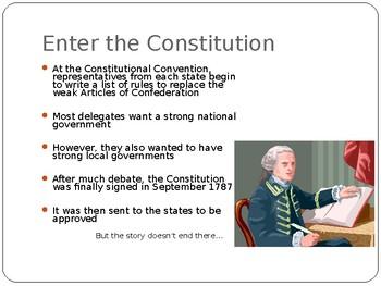 Federalist v. Anti-federalists PowerPoint