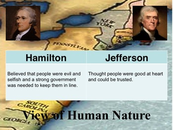Federalist vs. Dem. Republican : Activity w/ Presentation