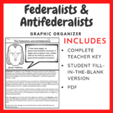 Federalists and Antifederalists: Graphic Overview