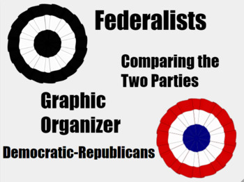 Federalists & Democratic-Republicans Graphic Organizer for Middle & High School