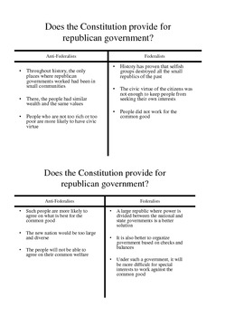 Constitution: Federalists v. Anti-Federalists Learning Activity Common Core