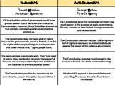 Federalists vs. Anti-Federalists Card Sort