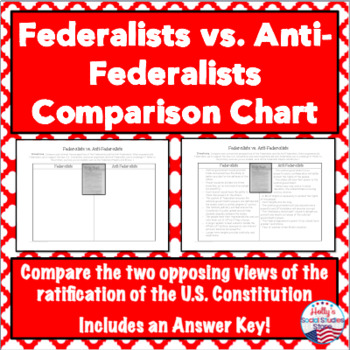 Federalists vs. Anti-Federalists Comparison Chart- FREE!!