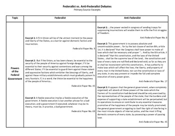 Federalists vs. Anti-Federalists Debate - An Investigation using Primary Sources