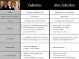 Federalists vs Anti-Federalists Graphic Organizer