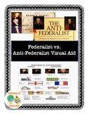 Federalists vs. Anti-Federalists Visual Chart