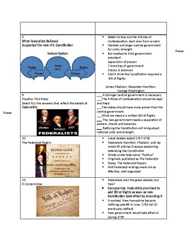 Tutorial - Federalists vs Anti-Fed - The Great Debate - Study Guide & Answer Key