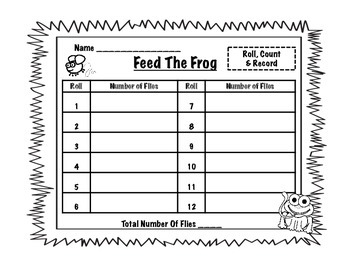 Feed The Frog Math Center