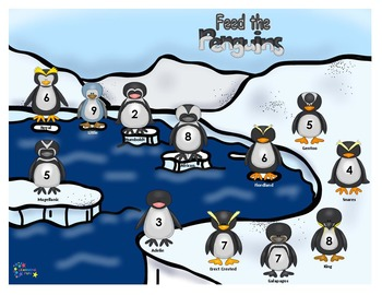 Feed the Penguins Multiplication
