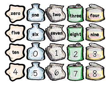 Feed the Recycle Bin Activity - Letter Number Shape Color Sight Word - Earth Day