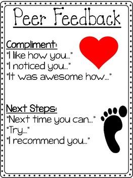 Feedback Heart and Footprint chart