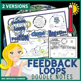 Feedback Loops - Climate Change Science Doodle Note