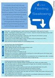 Feeding/Swallowing Developmental Expectation Checklist - Speech Pathology