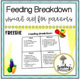 Feeding Therapy Breakdown