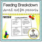Feeding Therapy Breakdown