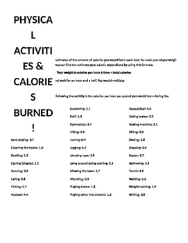 Feel the Burn! Project to estimate calories burned each day