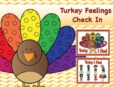 Feeling Check In: Thanksgiving Turkey