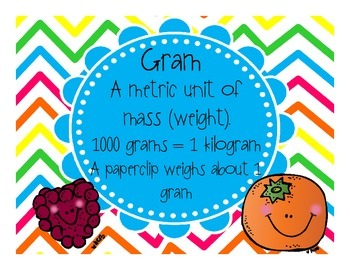Feeling Fruity- Activity on Weight in grams